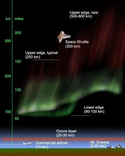 diagram of aurora wiring diagram data val Aurora Borealis Formation diagram of aurora wiring diagram schema diagram of aurora