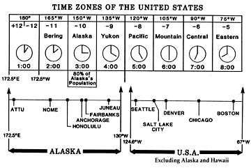 when alaska and hawaii became states, the east-west midpoint of the u s   shifted to the western boundary of the pacific standard time zone
