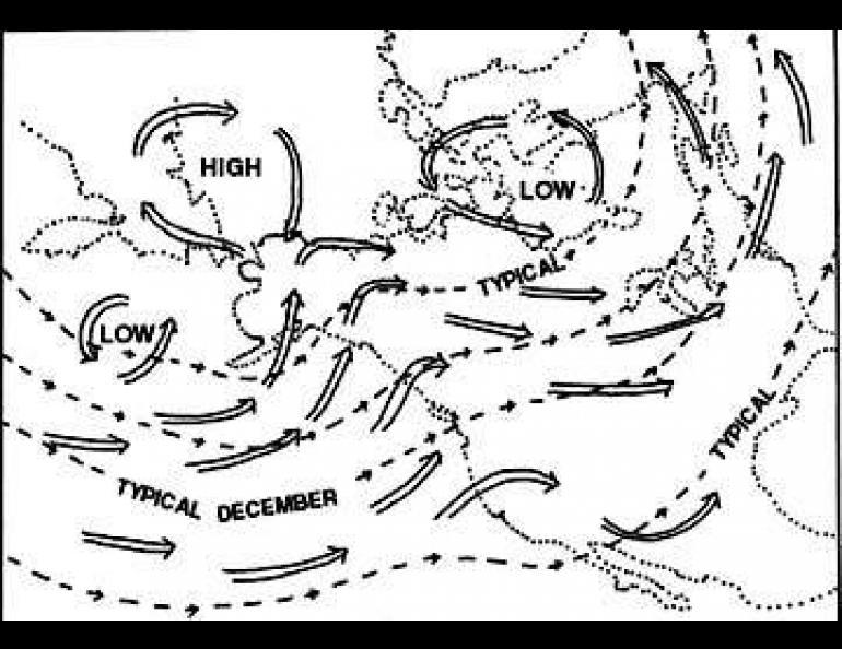 Unusual Weather